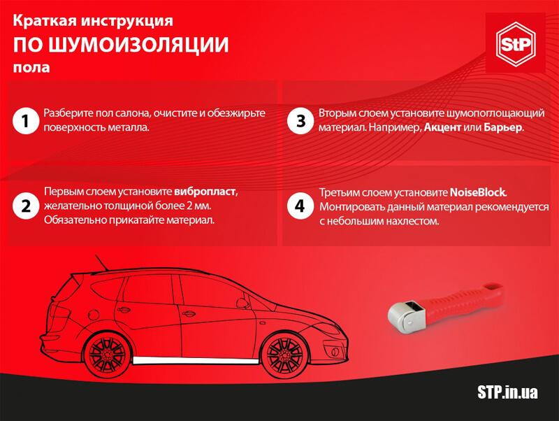 shumovibroizolyatsiya pola salona i bagajnika 1 Правильная шумоизоляция пола автомобиля: что нужно сделать, чтобы достичь тишины?