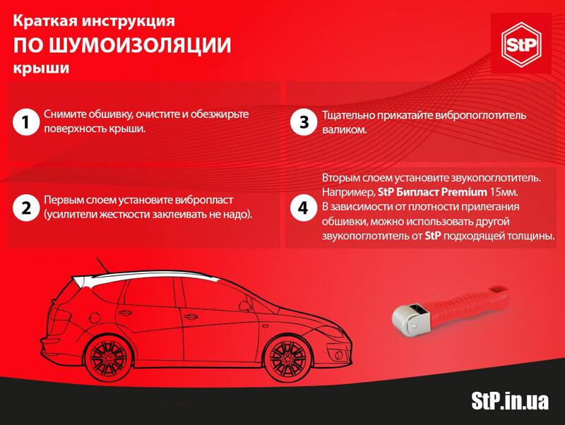 Инструкция по теплоизоляции крыши авто