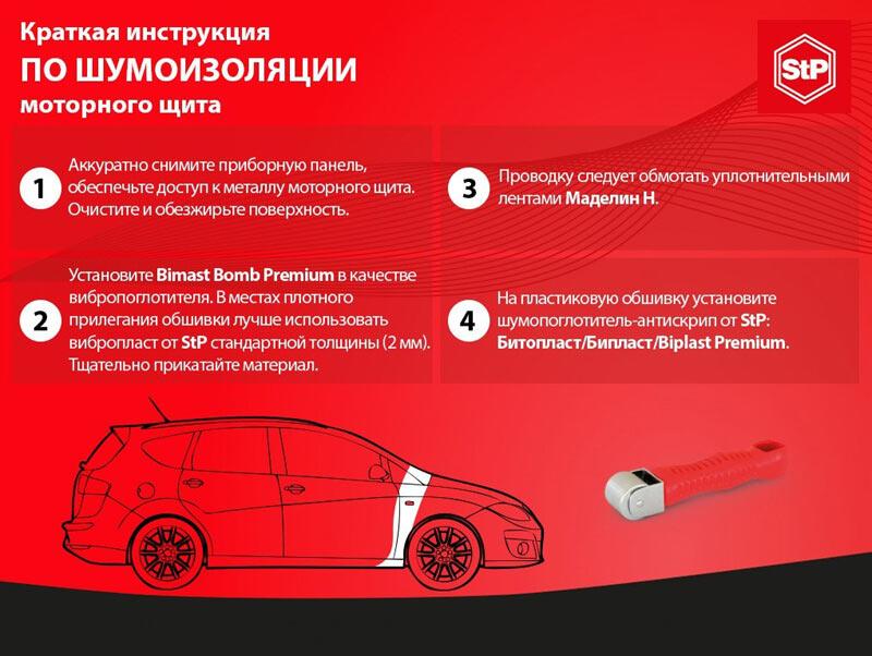 Звукоизоляция и виброизоляция моторного щита(передней панели) автомобиля.